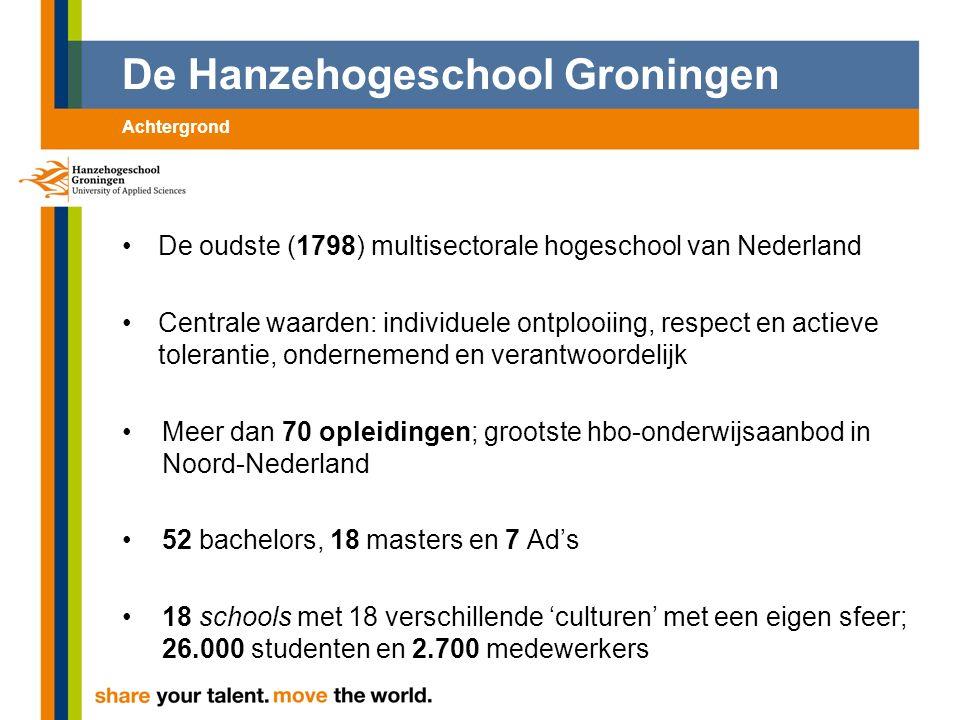 De Hanzehogeschool Groningen De oudste (1798) multisectorale hogeschool van Nederland Centrale waarden: individuele ontplooiing, respect en actieve to