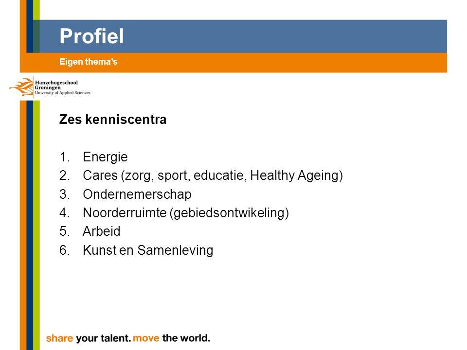Profiel Zes kenniscentra 1.Energie 2.Cares (zorg, sport, educatie, Healthy Ageing) 3.Ondernemerschap 4.Noorderruimte (gebiedsontwikeling) 5.Arbeid 6.Kunst en Samenleving Eigen thema's