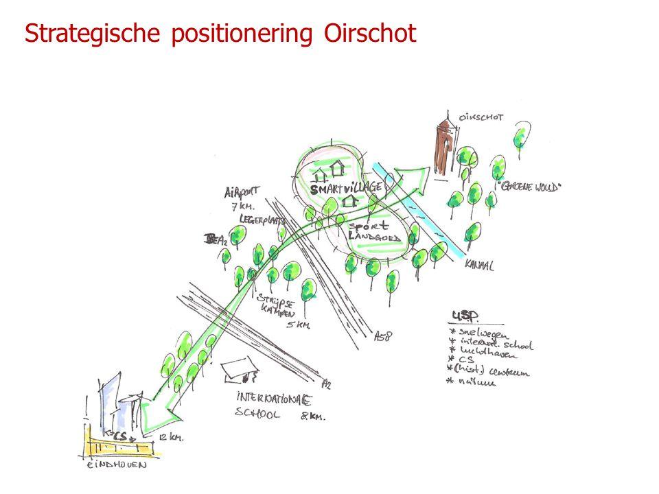Strategische positionering Oirschot