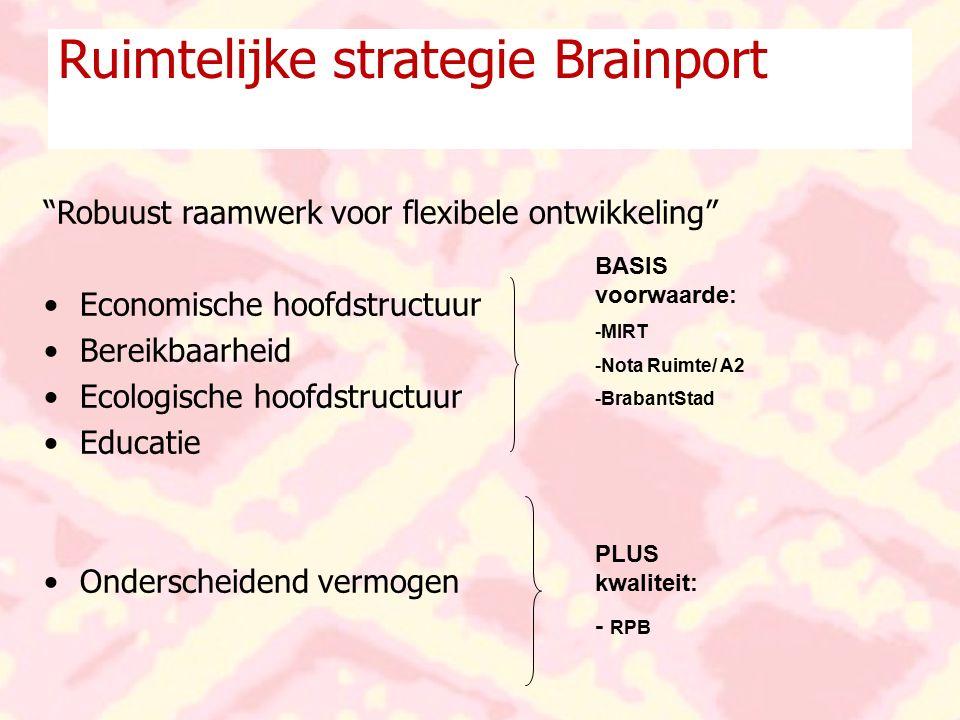 Ruimtelijke strategie Brainport Robuust raamwerk voor flexibele ontwikkeling Economische hoofdstructuur Bereikbaarheid Ecologische hoofdstructuur Educatie Onderscheidend vermogen BASIS voorwaarde: -MIRT -Nota Ruimte/ A2 -BrabantStad PLUS kwaliteit: - RPB