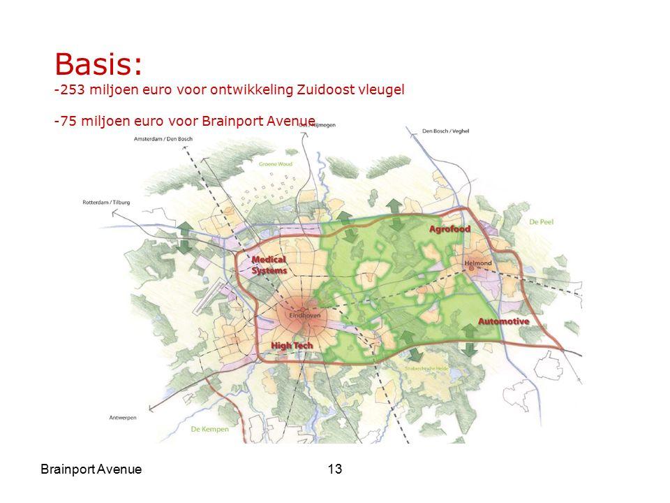 Brainport Avenue13 Basis: -253 miljoen euro voor ontwikkeling Zuidoost vleugel -75 miljoen euro voor Brainport Avenue