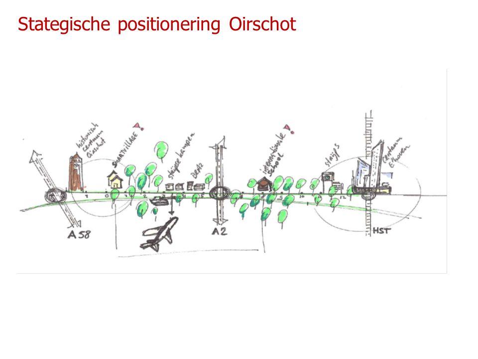 Stategische positionering Oirschot