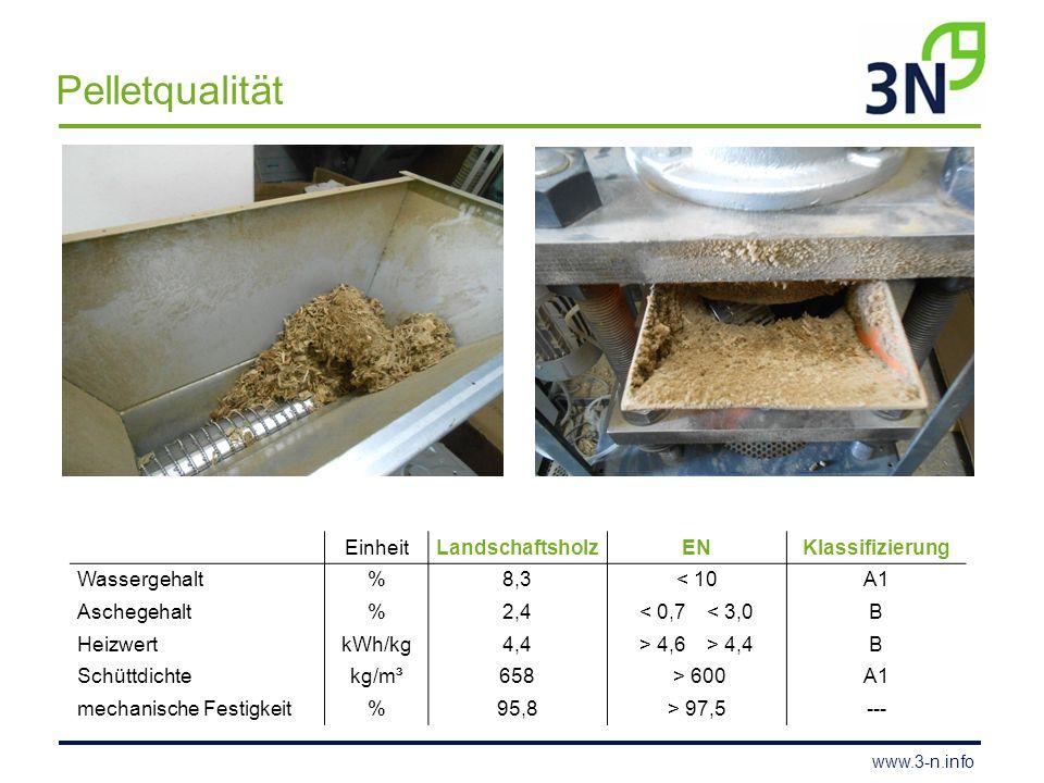 www.3-n.info Pelletqualität EinheitLandschaftsholzENKlassifizierung Wassergehalt%8,3< 10A1 Aschegehalt%2,4< 0,7 < 3,0B HeizwertkWh/kg4,4> 4,6 > 4,4B Schüttdichtekg/m³658 > 600A1 mechanische Festigkeit%95,8> 97,5---