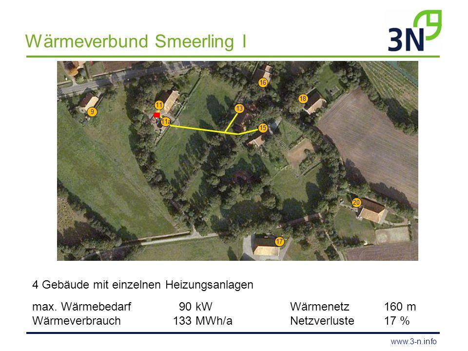 www.3-n.info Wärmeverbund Smeerling I 4 Gebäude mit einzelnen Heizungsanlagen max.