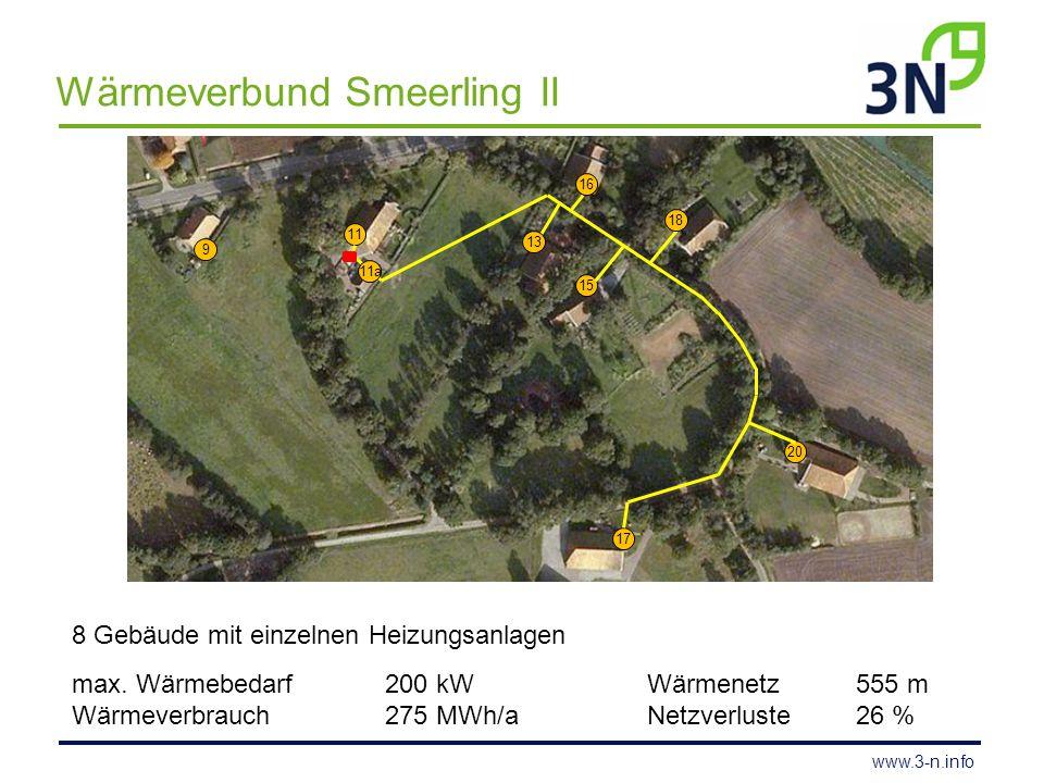 www.3-n.info Wärmeverbund Smeerling II 8 Gebäude mit einzelnen Heizungsanlagen max.