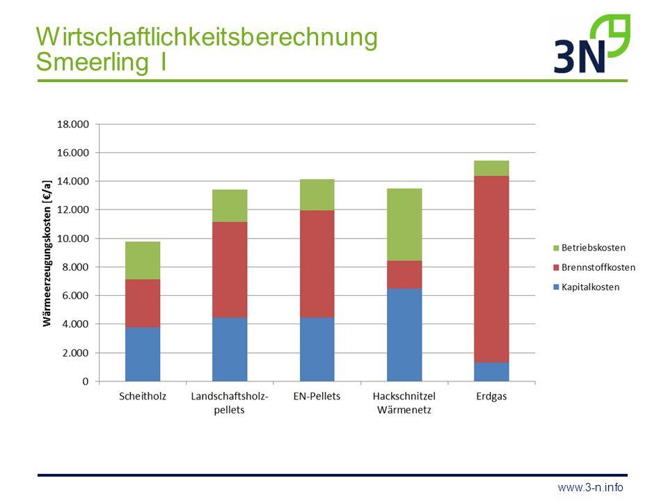 www.3-n.info Wirtschaftlichkeitsberechnung Smeerling I