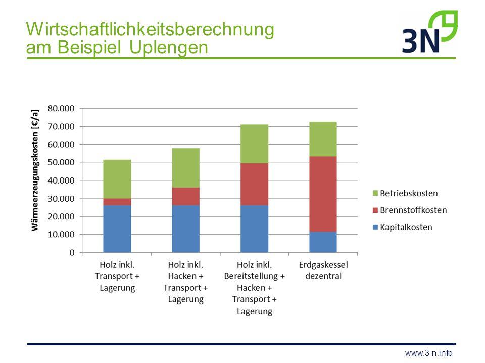 www.3-n.info Wirtschaftlichkeitsberechnung am Beispiel Uplengen