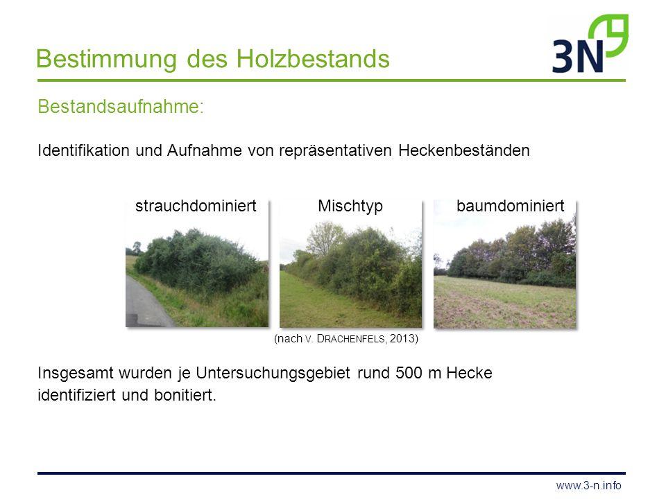 www.3-n.info Bestimmung des Holzbestands Bestandsaufnahme: Identifikation und Aufnahme von repräsentativen Heckenbeständen Insgesamt wurden je Untersuchungsgebiet rund 500 m Hecke identifiziert und bonitiert.