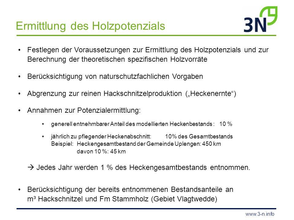 """www.3-n.info Ermittlung des Holzpotenzials Festlegen der Voraussetzungen zur Ermittlung des Holzpotenzials und zur Berechnung der theoretischen spezifischen Holzvorräte Berücksichtigung von naturschutzfachlichen Vorgaben Abgrenzung zur reinen Hackschnitzelproduktion (""""Heckenernte ) Annahmen zur Potenzialermittlung: generell entnehmbarer Anteil des modellierten Heckenbestands : 10 % jährlich zu pflegender Heckenabschnitt: 10% des Gesamtbestands Beispiel:Heckengesamtbestand der Gemeinde Uplengen: 450 km davon 10 %: 45 km  Jedes Jahr werden 1 % des Heckengesamtbestands entnommen."""