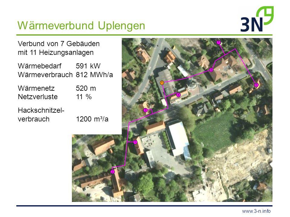 www.3-n.info Wärmeverbund Uplengen 2 3 1 6 4 5 X Verbund von 7 Gebäuden mit 11 Heizungsanlagen Wärmebedarf591 kW Wärmeverbrauch812 MWh/a Wärmenetz 520 m Netzverluste11 % Hackschnitzel- verbrauch1200 m³/a 7