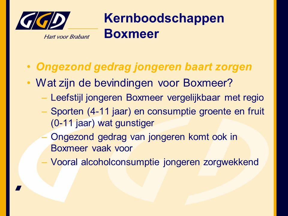 Ongezond gedrag jongeren baart zorgen Wat zijn de bevindingen voor Boxmeer.