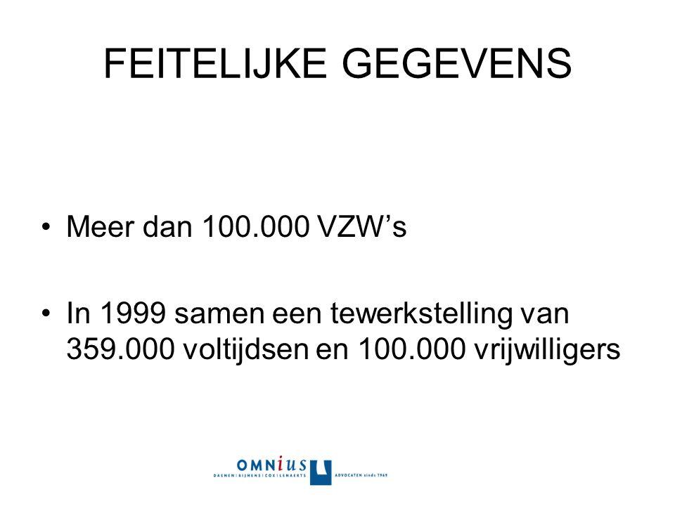 FEITELIJKE GEGEVENS Meer dan 100.000 VZW's In 1999 samen een tewerkstelling van 359.000 voltijdsen en 100.000 vrijwilligers