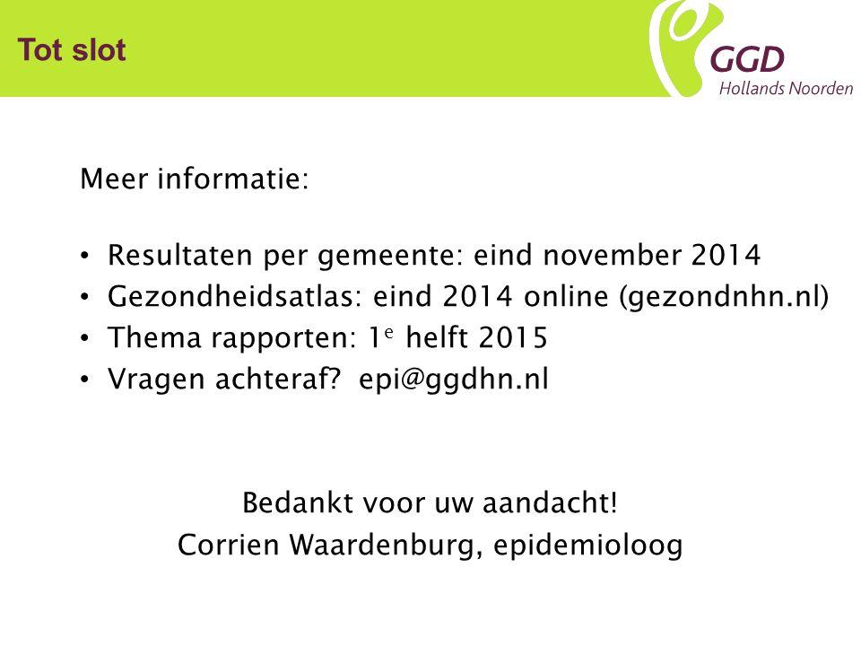 Tot slot Meer informatie: Resultaten per gemeente: eind november 2014 Gezondheidsatlas: eind 2014 online (gezondnhn.nl) Thema rapporten: 1 e helft 2015 Vragen achteraf.