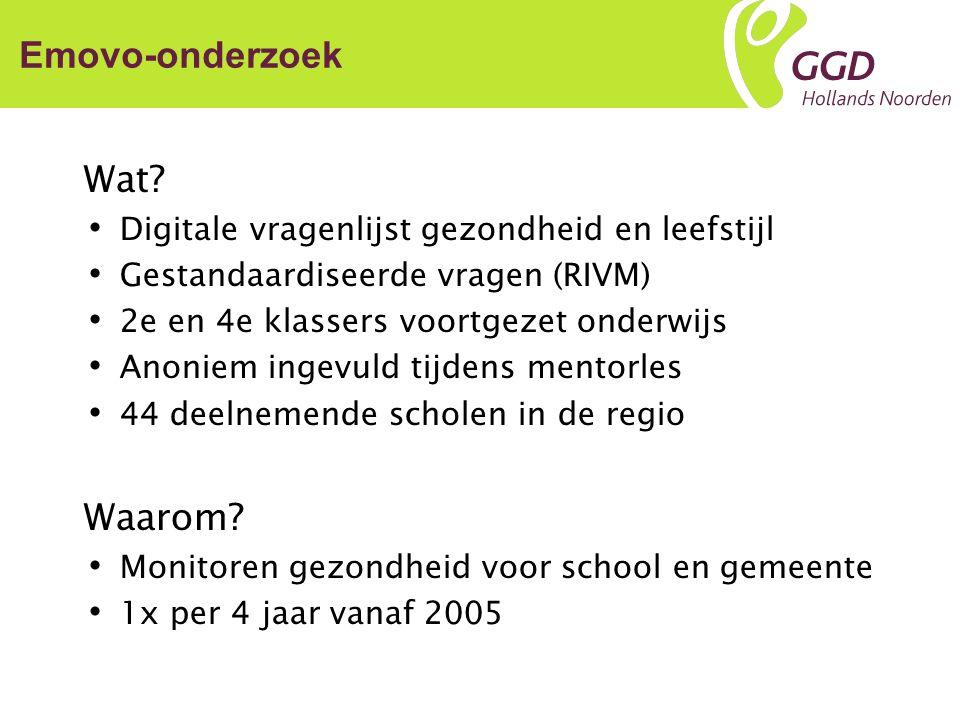 Onderzoekspopulatie Emovo 2013 Noord-Holland Noord: 11.997 leerlingen Kop van Noord-Holland Noord-Kennemerland West-Friesland 27 % 40 % 33 % jongens meisjes 49 % 51 % 2 e klas 4 e klas 51 % 49 % praktijkonderwijs/vmbo havo/vwo 45 % 55 %
