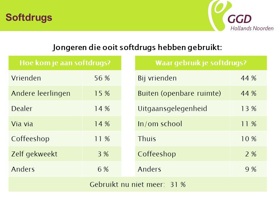 Softdrugs Jongeren die ooit softdrugs hebben gebruikt: Hoe kom je aan softdrugs?Waar gebruik je softdrugs.