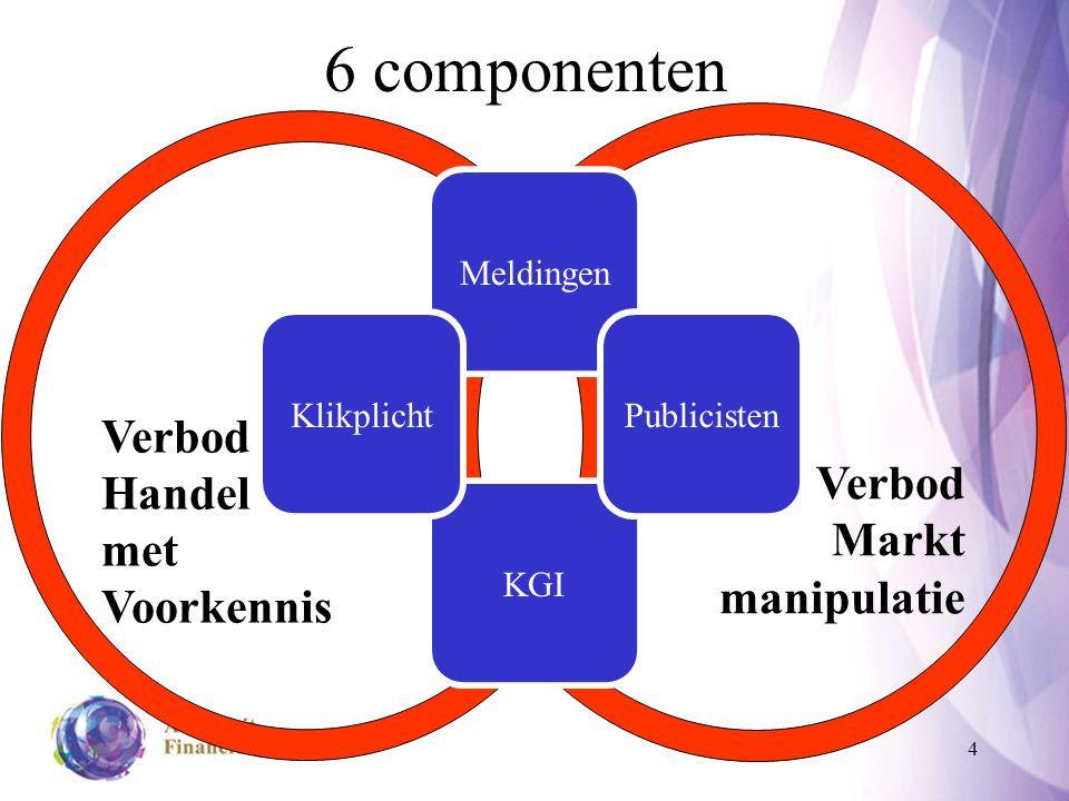 4 6 componenten Verbod Markt manipulatie Verbod Handel met Voorkennis KGI Meldingen PublicistenKlikplicht