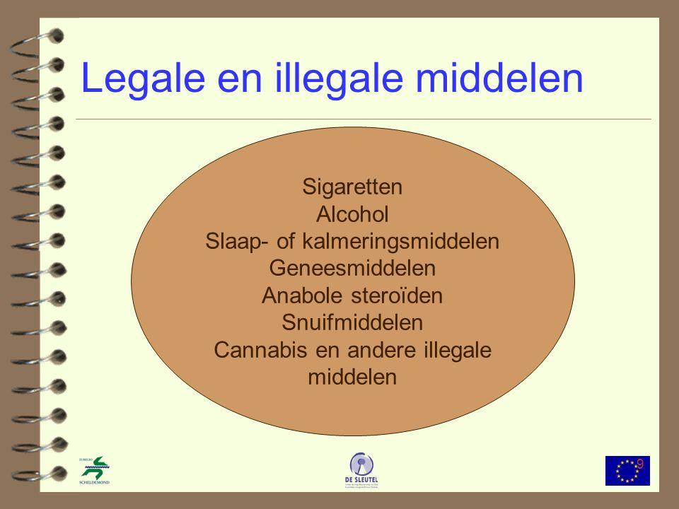 9 Legale en illegale middelen middelengebruik Sigaretten Alcohol Slaap- of kalmeringsmiddelen Geneesmiddelen Anabole steroïden Snuifmiddelen Cannabis en andere illegale middelen