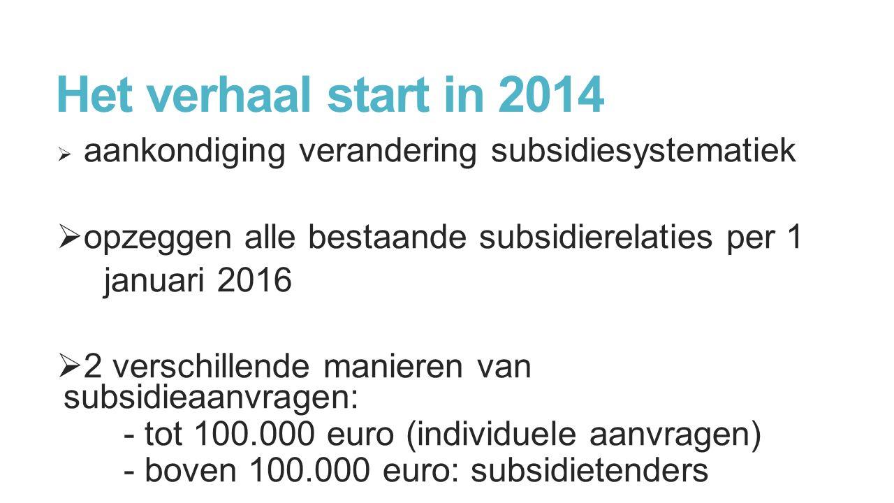 Het verhaal start in 2014  aankondiging verandering subsidiesystematiek  opzeggen alle bestaande subsidierelaties per 1 januari 2016  2 verschillende manieren van subsidieaanvragen: - tot 100.000 euro (individuele aanvragen) - boven 100.000 euro: subsidietenders