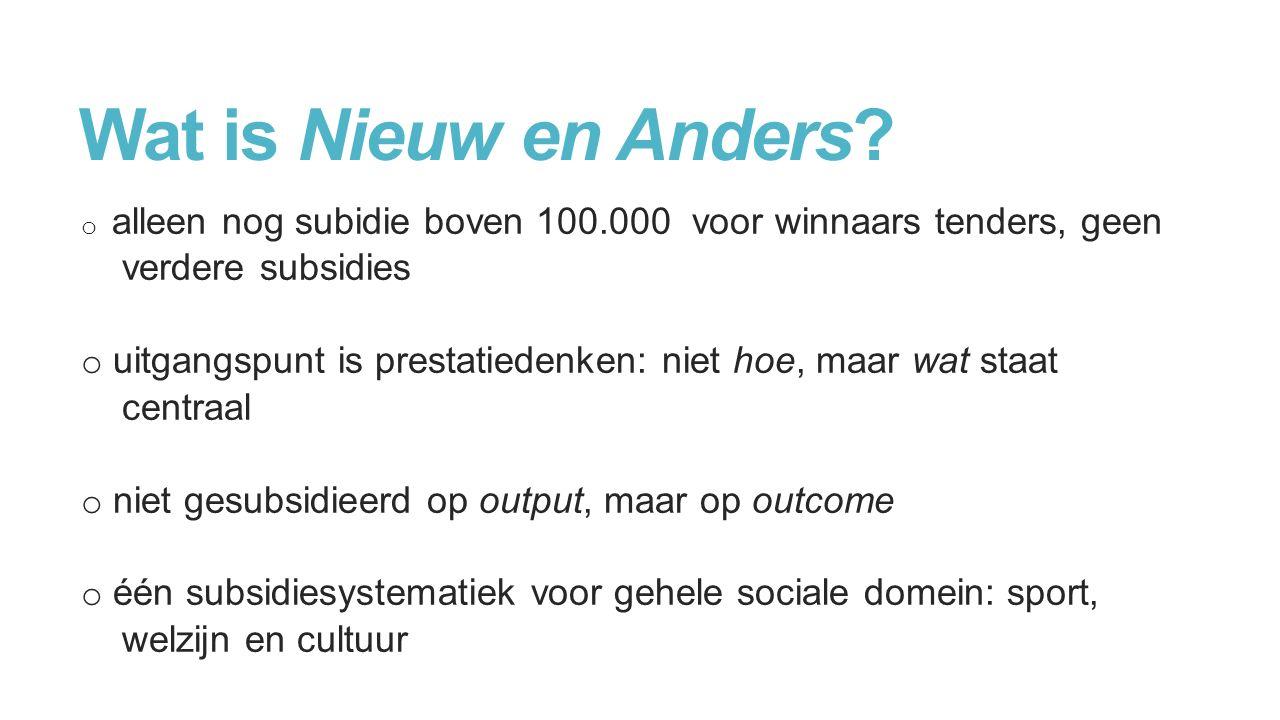 Wat is Nieuw en Anders.