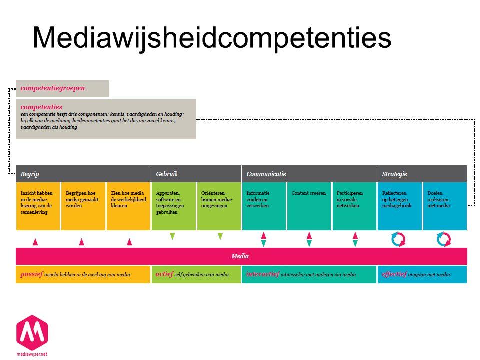 Mediawijsheidcompetenties