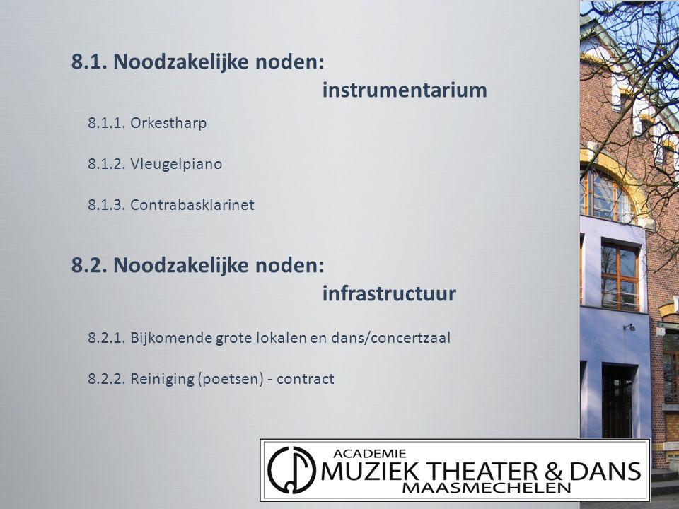 8.1. Noodzakelijke noden: instrumentarium 8.1.1. Orkestharp 8.1.2. Vleugelpiano 8.1.3. Contrabasklarinet 8.2. Noodzakelijke noden: infrastructuur 8.2.