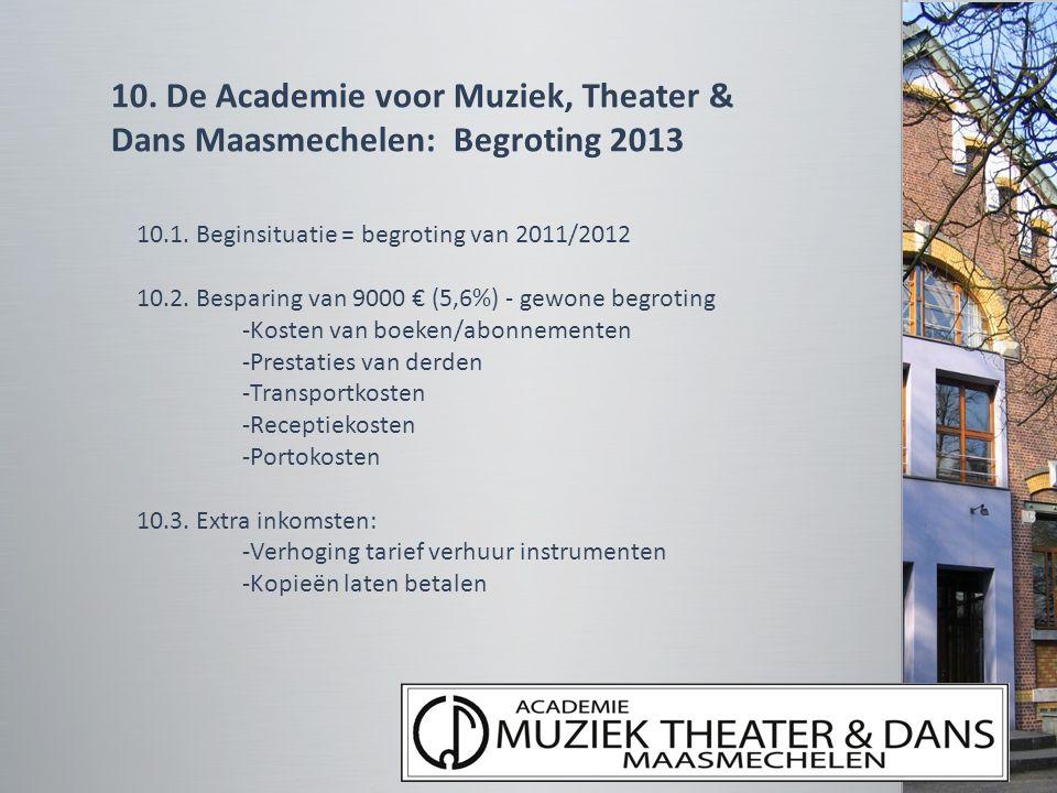 10. De Academie voor Muziek, Theater & Dans Maasmechelen: Begroting 2013 10.1. Beginsituatie = begroting van 2011/2012 10.2. Besparing van 9000 € (5,6