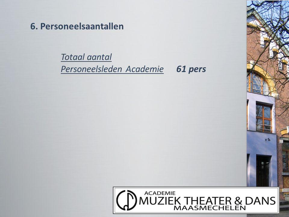6. Personeelsaantallen Totaal aantal Personeelsleden Academie 61 pers
