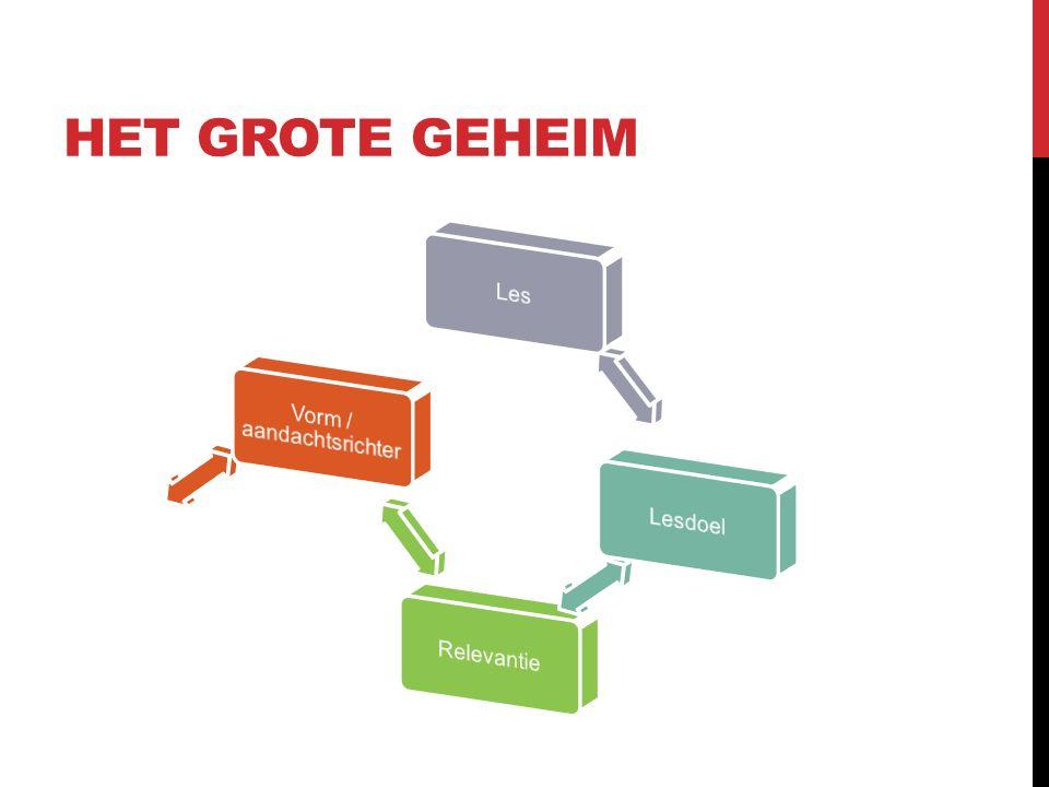 HET GROTE GEHEIM