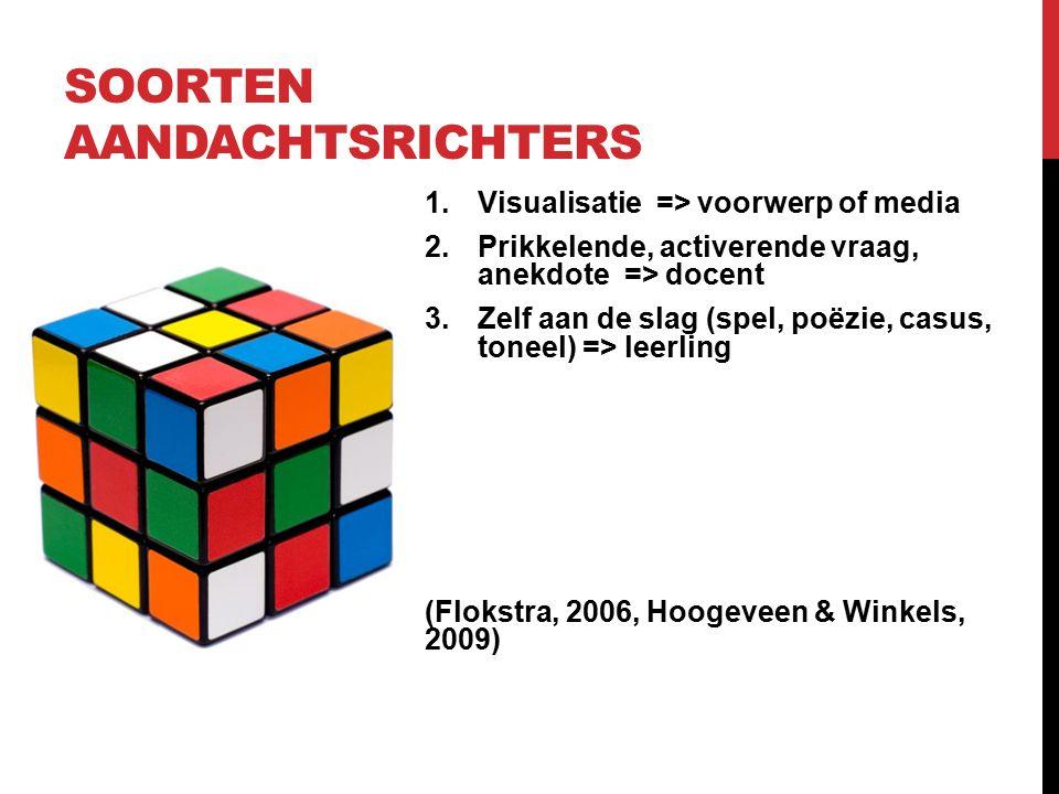 1.Visualisatie => voorwerp of media 2.Prikkelende, activerende vraag, anekdote => docent 3.Zelf aan de slag (spel, poëzie, casus, toneel) => leerling (Flokstra, 2006, Hoogeveen & Winkels, 2009) SOORTEN AANDACHTSRICHTERS
