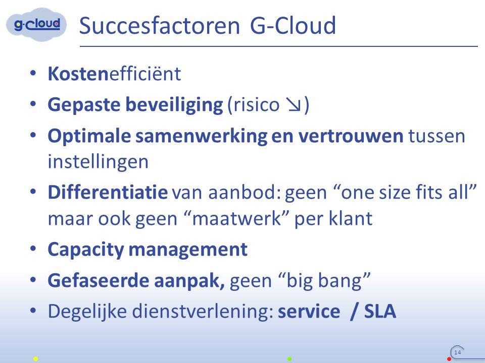 Succesfactoren G-Cloud Kostenefficiënt Gepaste beveiliging (risico ↘) Optimale samenwerking en vertrouwen tussen instellingen Differentiatie van aanbod: geen one size fits all maar ook geen maatwerk per klant Capacity management Gefaseerde aanpak, geen big bang Degelijke dienstverlening: service / SLA 14