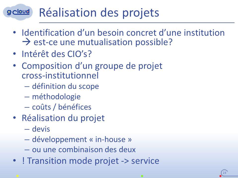 Réalisation des projets 23 Identification d'un besoin concret d'une institution  est-ce une mutualisation possible? Intérêt des CIO's? Composition d'
