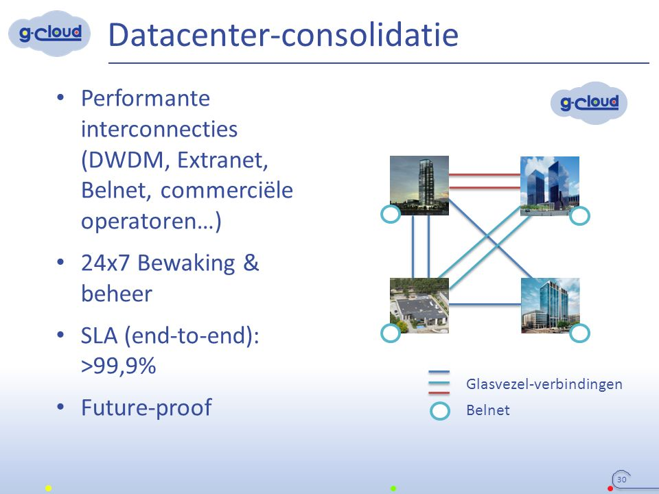 Datacenter-consolidatie Performante interconnecties (DWDM, Extranet, Belnet, commerciële operatoren…) 24x7 Bewaking & beheer SLA (end-to-end): >99,9%