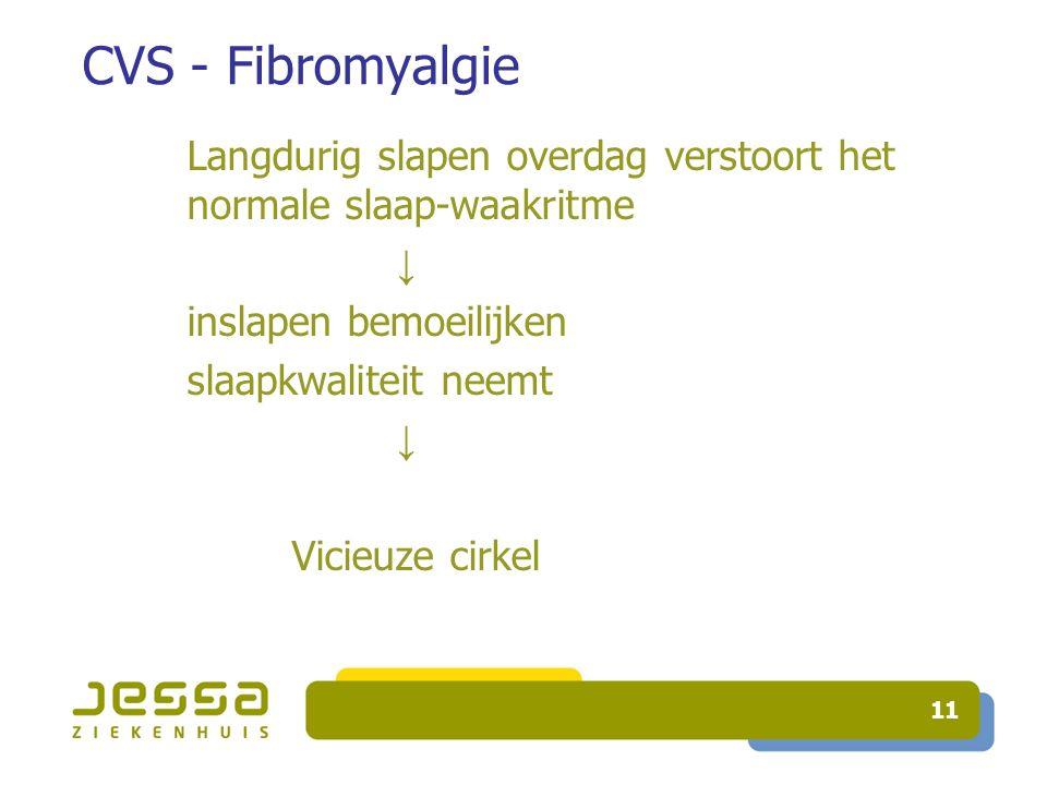 11 CVS - Fibromyalgie Langdurig slapen overdag verstoort het normale slaap-waakritme ↓ inslapen bemoeilijken slaapkwaliteit neemt ↓ Vicieuze cirkel