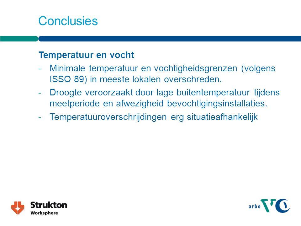 Conclusies Temperatuur en vocht -Minimale temperatuur en vochtigheidsgrenzen (volgens ISSO 89) in meeste lokalen overschreden.