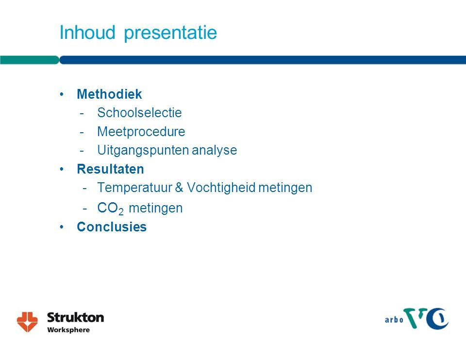 Inhoud presentatie Methodiek -Schoolselectie -Meetprocedure -Uitgangspunten analyse Resultaten -Temperatuur & Vochtigheid metingen -CO 2 metingen Conclusies