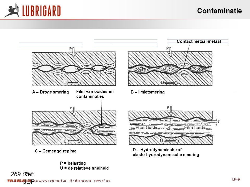 ©2002-2013 Lubrigard Ltd. All rights reserved. Terms of use. Contaminatie LF-10