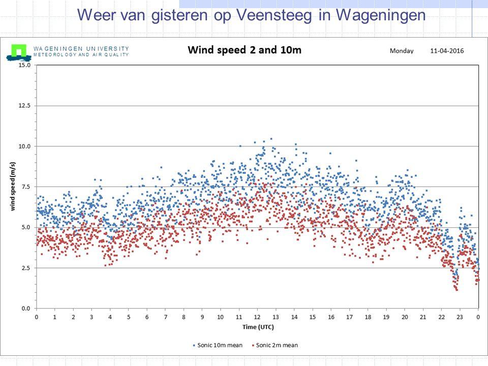 11 Weer van gisteren op Veensteeg in Wageningen