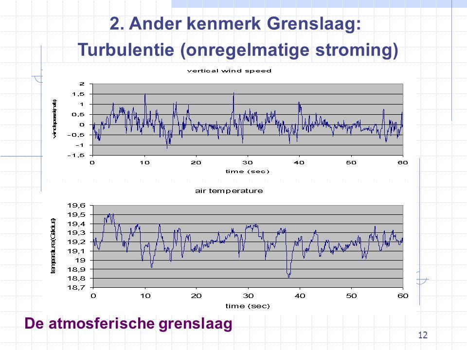 12 De atmosferische grenslaag 2. Ander kenmerk Grenslaag: Turbulentie (onregelmatige stroming)