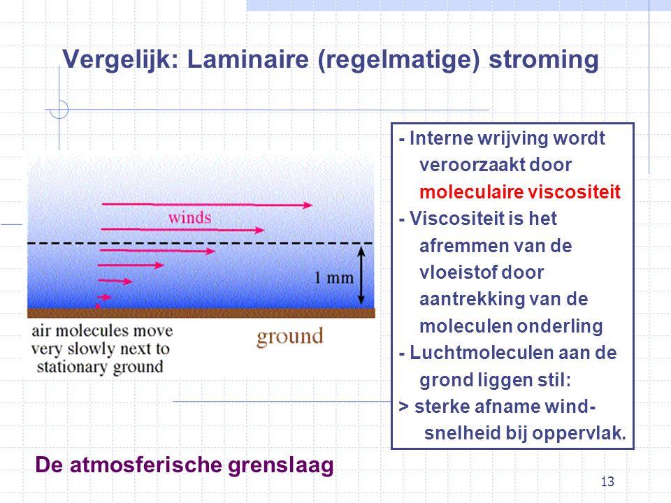 13 De atmosferische grenslaag Vergelijk: Laminaire (regelmatige) stroming - Interne wrijving wordt veroorzaakt door moleculaire viscositeit - Viscositeit is het afremmen van de vloeistof door aantrekking van de moleculen onderling - Luchtmoleculen aan de grond liggen stil: > sterke afname wind- snelheid bij oppervlak.