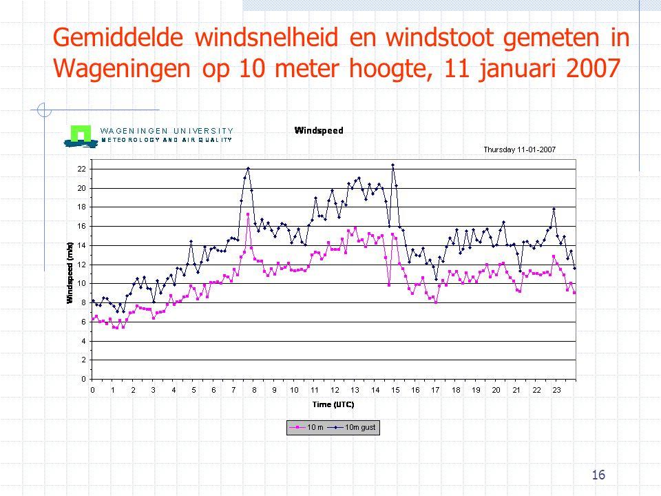 16 Gemiddelde windsnelheid en windstoot gemeten in Wageningen op 10 meter hoogte, 11 januari 2007
