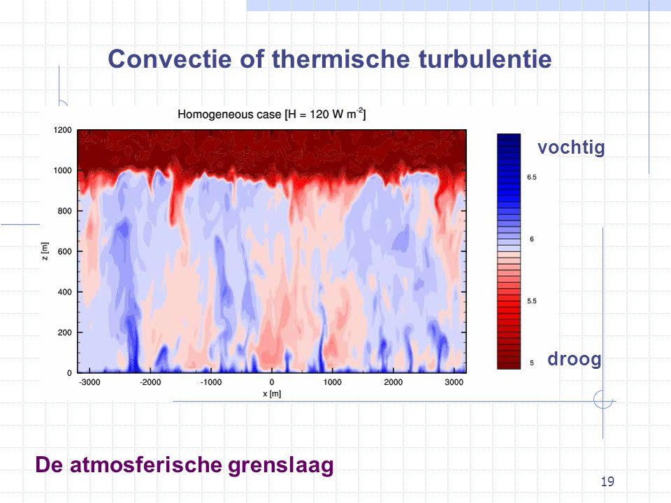 19 De atmosferische grenslaag Convectie of thermische turbulentie vochtig droog