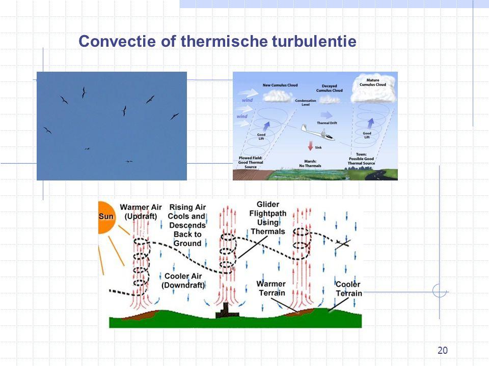 20 Convectie of thermische turbulentie