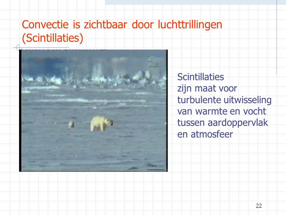 22 Convectie is zichtbaar door luchttrillingen (Scintillaties) Scintillaties zijn maat voor turbulente uitwisseling van warmte en vocht tussen aardopp