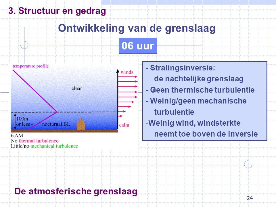 24 De atmosferische grenslaag Ontwikkeling van de grenslaag 3.