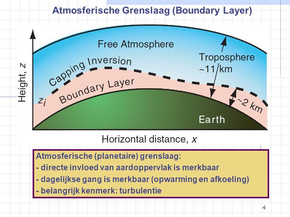 4 Atmosferische (planetaire) grenslaag: - directe invloed van aardoppervlak is merkbaar - dagelijkse gang is merkbaar (opwarming en afkoeling) - belangrijk kenmerk: turbulentie Atmosferische Grenslaag (Boundary Layer)