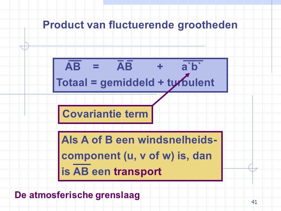 41 De atmosferische grenslaag Product van fluctuerende grootheden AB = AB + a`b` Totaal = gemiddeld + turbulent ————–– Als A of B een windsnelheids- component (u, v of w) is, dan is AB een transport —— Covariantie term