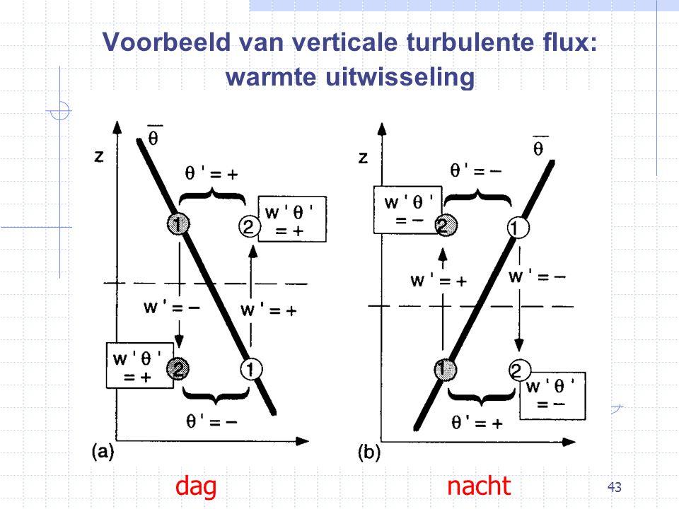 43 Voorbeeld van verticale turbulente flux: warmte uitwisseling dagnacht