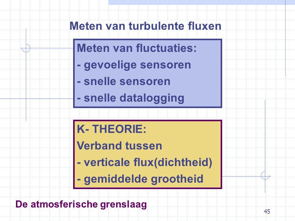 45 De atmosferische grenslaag Meten van turbulente fluxen Meten van fluctuaties: - gevoelige sensoren - snelle sensoren - snelle datalogging K- THEORIE: Verband tussen - verticale flux(dichtheid) - gemiddelde grootheid