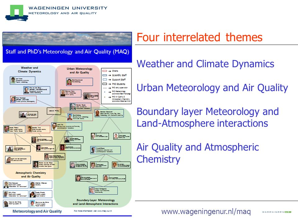 Four interrelated themes Weather and Climate Dynamics Urban Meteorology and Air Quality Boundary layer Meteorology and Land-Atmosphere interactions Air Quality and Atmospheric Chemistry www.wageningenur.nl/maq