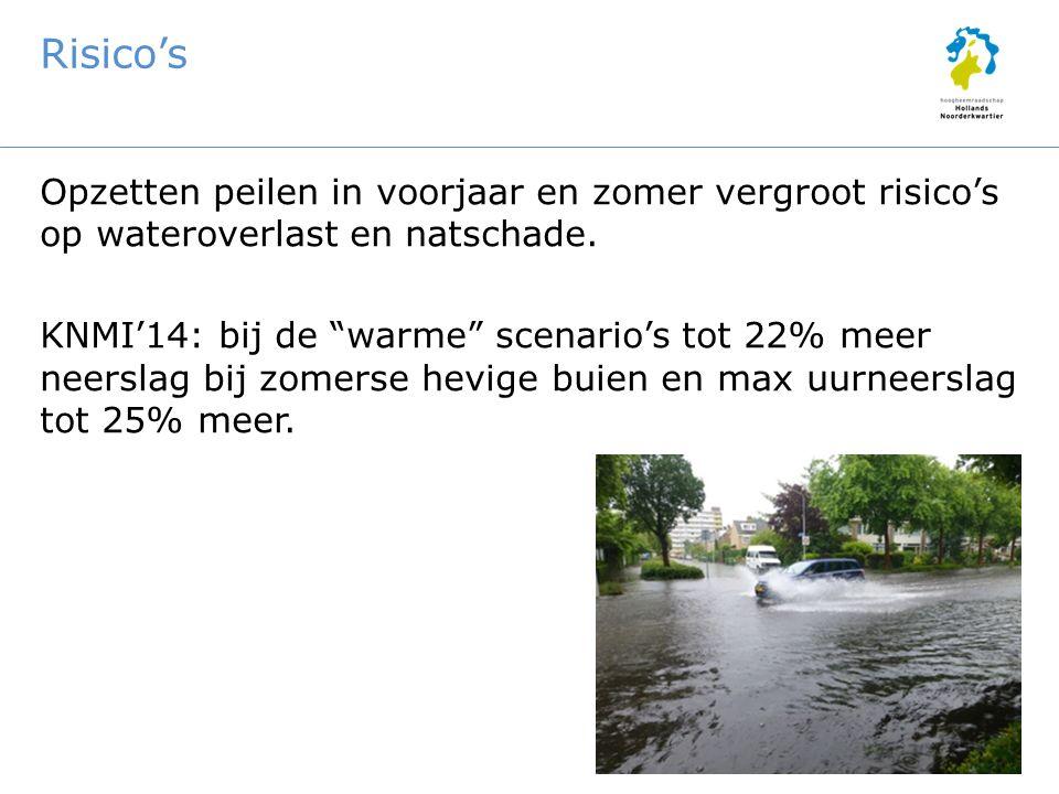 """Risico's Opzetten peilen in voorjaar en zomer vergroot risico's op wateroverlast en natschade. KNMI'14: bij de """"warme"""" scenario's tot 22% meer neersla"""